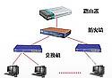 网络共享、路由器调试与安装